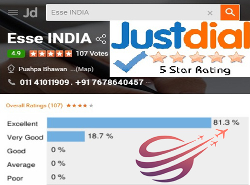 Publish in Justdial